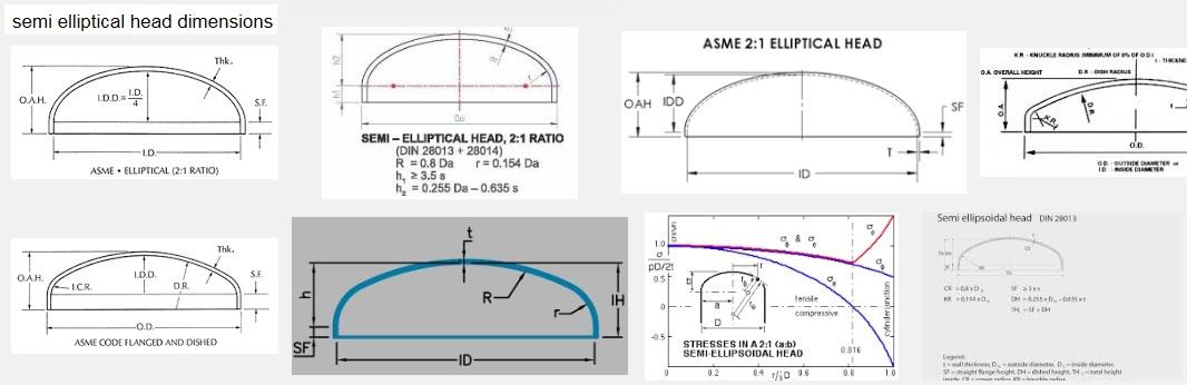 2:1 semi elliptical head - CAD Forum discussion (EN)